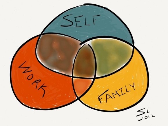 Work, Family, Self